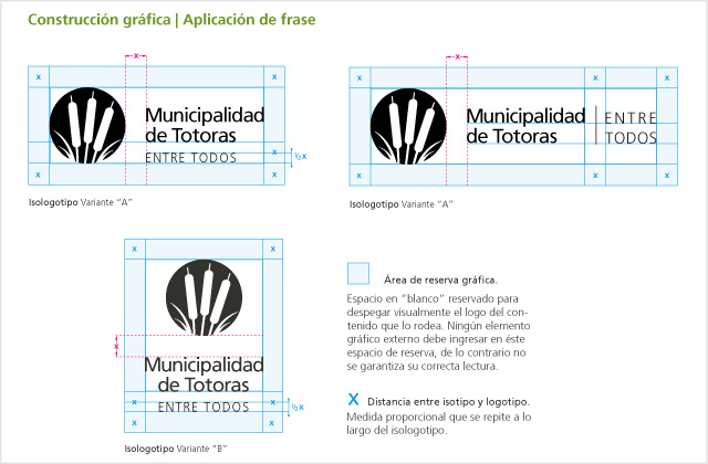 Diseño de logotipo Municipalidad de Totoras - Manual de normalización de logotipo: Construcción gráfica.
